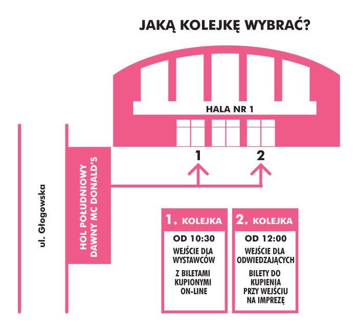 KOLEJKI_www