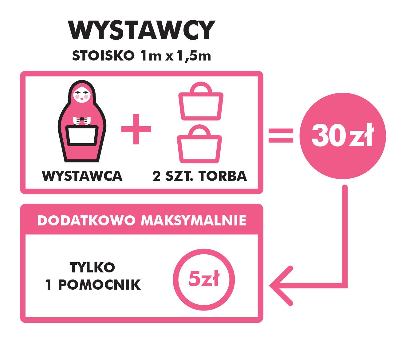 GRAFIKA_WYSTAWCY